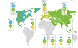 Internet of Things – Entwicklungsstand weltweit
