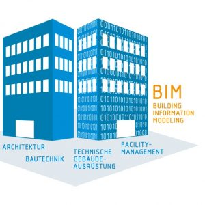 Digitale Transformation der Bauindustrie: Deutschland holt auf