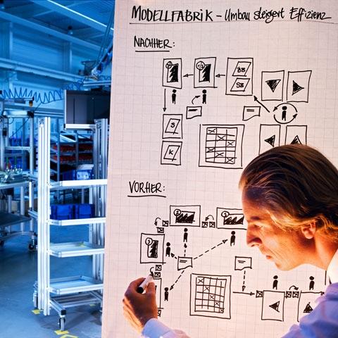 VDI-Statusreport: Geschäftsmodelle für Industrie 4.0