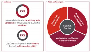 Automobilindustrie droht Trend um 