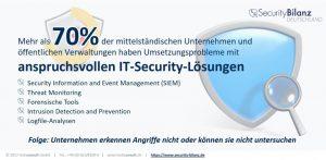 IT-Security: Die Schwachstellen im Mittelstand
