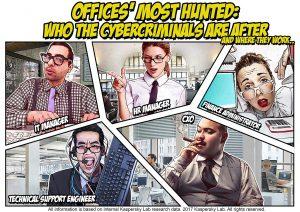 Schwachstelle Mensch: Viele Cybersicherheitsvorfälle durch Mitarbeiter verursacht