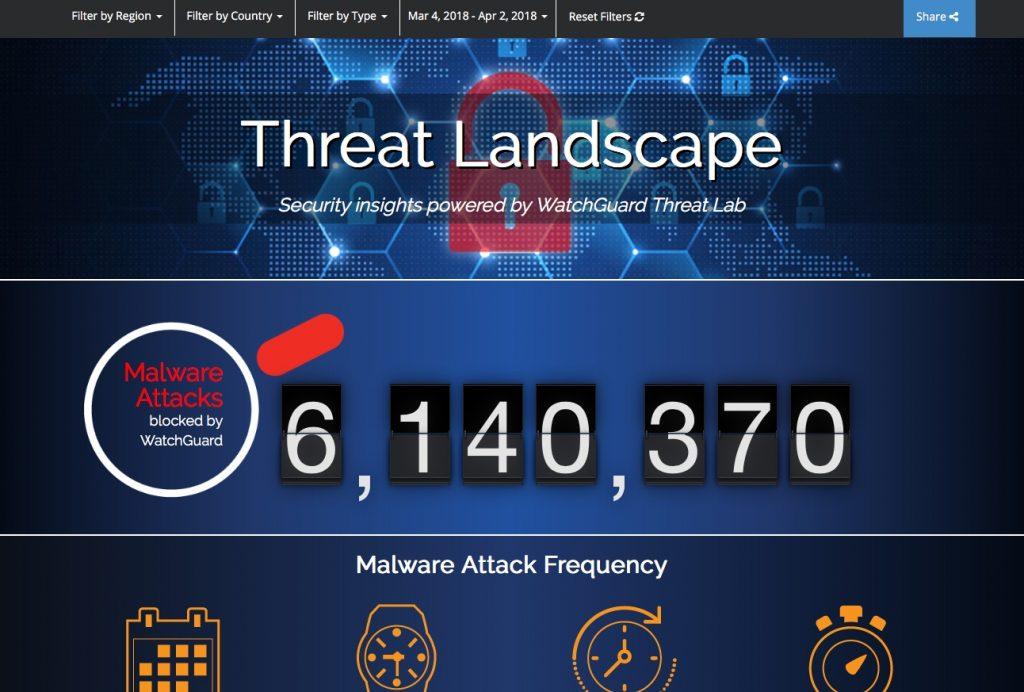 Neues Online-Angebot ?Threat Landscape? von WatchGuard (Bild: WatchGuard Technologies GmbH)