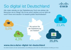 (Bild: Cisco Systems GmbH)