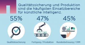 (Bild: NetApp Deutschland GmbH)