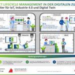 Product Lifecycle Management stellt Unternehmen vor Herausforderungen