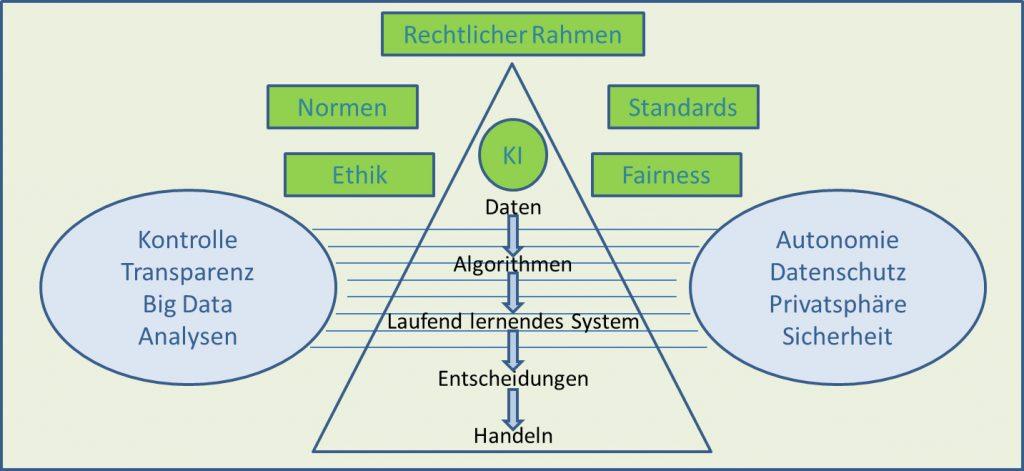 (Bild: Silicon Software GmbH)