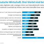 Angriffe auf Unternehmen: Schäden übersteigen 100 Milliarden Euro