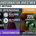 In der Krise mehr digitalisieren